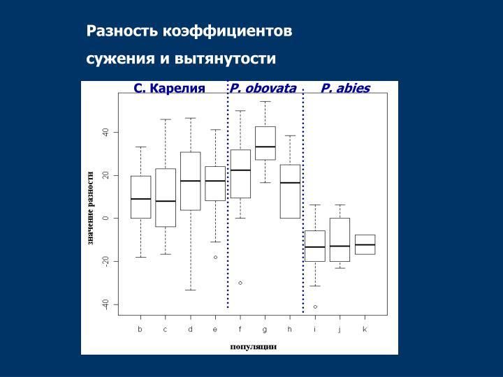 Разность коэффициентов