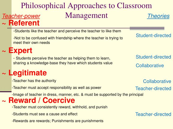 Collaborative Theory Of Classroom Management ~ Ppt philosophical approaches to classroom management