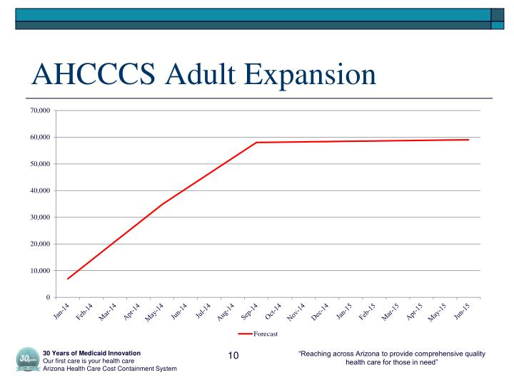 AHCCCS Adult Expansion