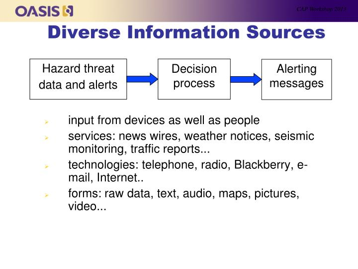 Hazard threat data and alerts