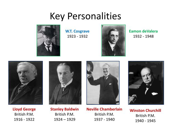 Key Personalities