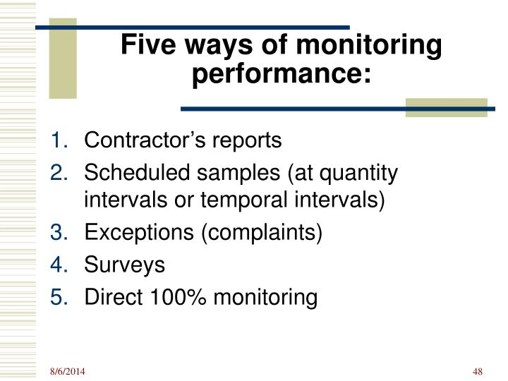 Five ways of monitoring performance: