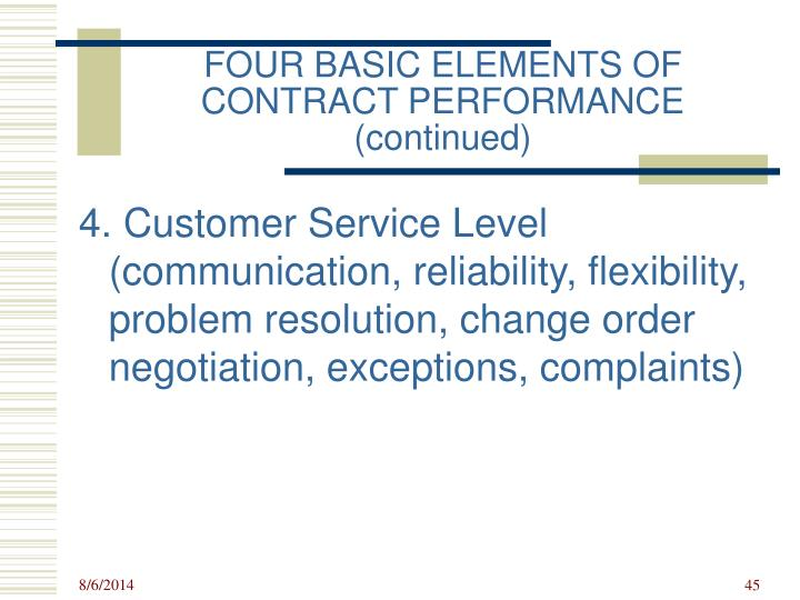 FOUR BASIC ELEMENTS OF CONTRACT PERFORMANCE