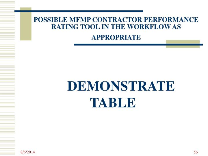POSSIBLE MFMP CONTRACTOR PERFORMANCE RATING TOOL IN THE WORKFLOW AS APPROPRIATE