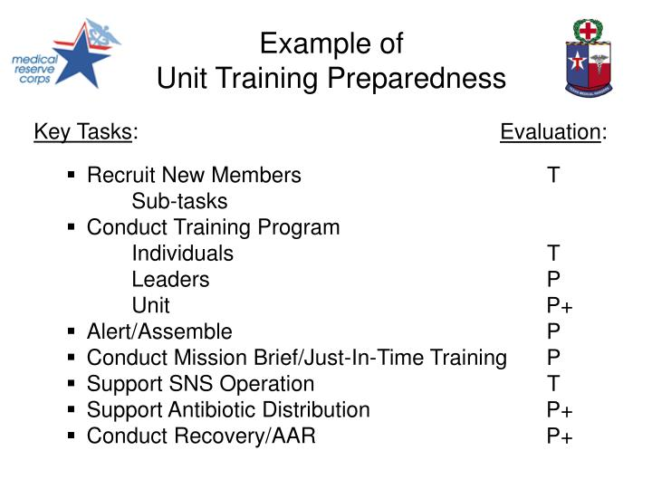 Key Tasks