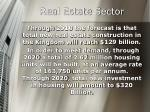 real estate sector1