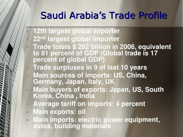Saudi Arabia's Trade Profile