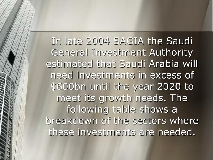 In late 2004 SAGIA the Saudi General Investment Authority estimated that Saudi Arabia will need investments in excess of $600bn until the year 2020 to meet its growth needs. The following table shows a breakdown of the sectors where these investments are needed.