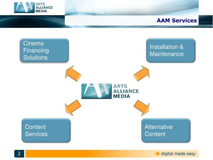 Aam services