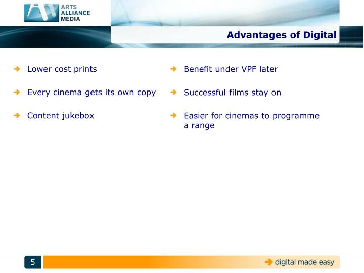 Advantages of Digital