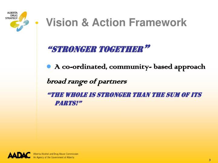 Vision & Action Framework