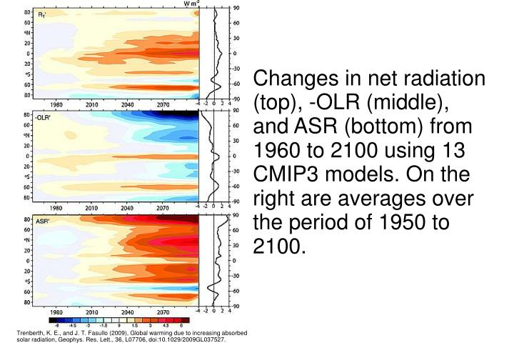 Changes in net radiation (top), -OLR (middle), and ASR (bottom) from 1960 to 2100 using 13 CMIP3 models. On the right are averages over the period of 1950 to 2100.