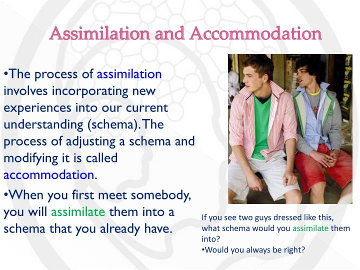 assimilation and accommodation Accommodation is the process by which the vertebrate eye changes optical  power to maintain a clear image or focus on an object as its distance varies in  this.