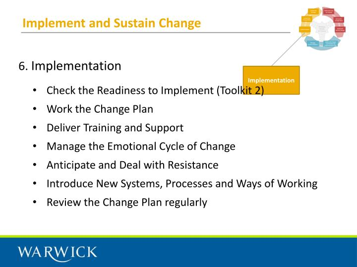 Implement and Sustain Change