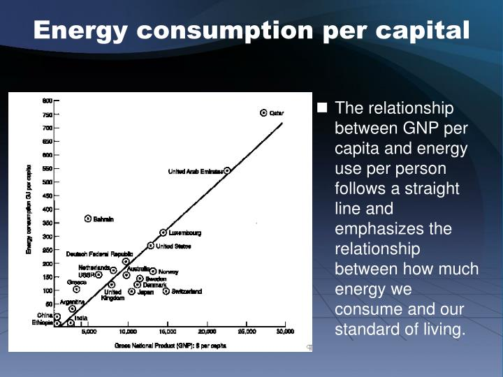 Energy consumption per capital