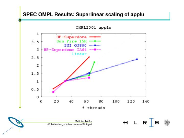 SPEC OMPL Results: Superlinear scaling of applu