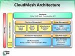 cloudmesh architecture