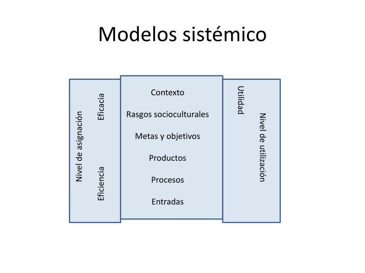 Modelos sistémico