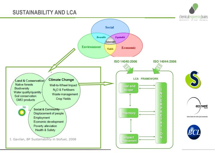 SUSTAINABILITY AND LCA