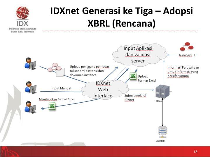 IDXnet