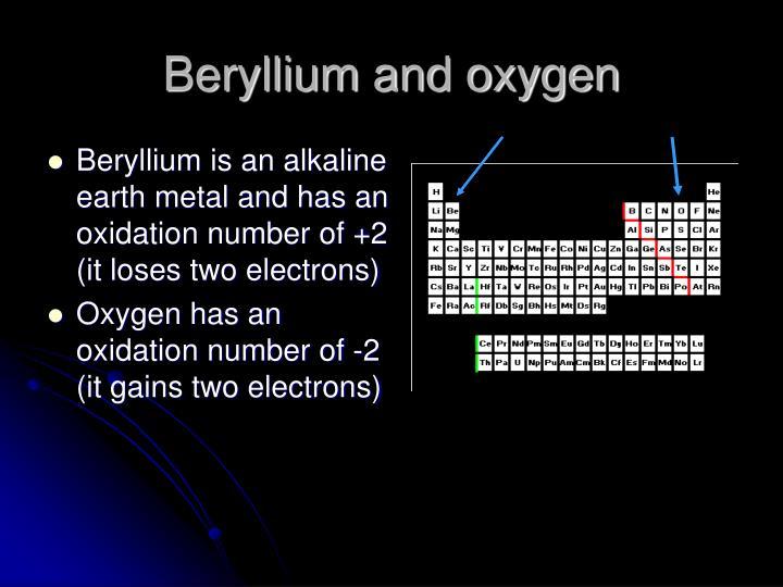 Beryllium and oxygen