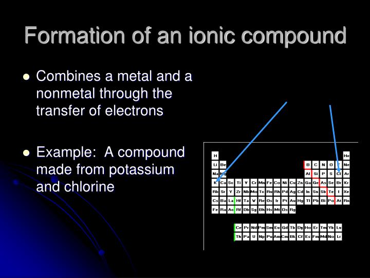 Formation of an ionic compound
