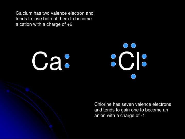 Calcium has two valence electron and tends to lose both of them to become a cation with a charge of +2