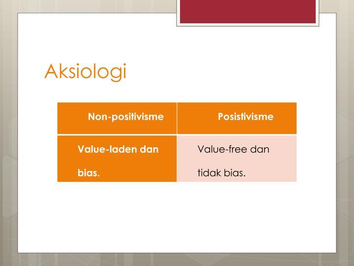 Aksiologi