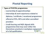 pivotal reporting2