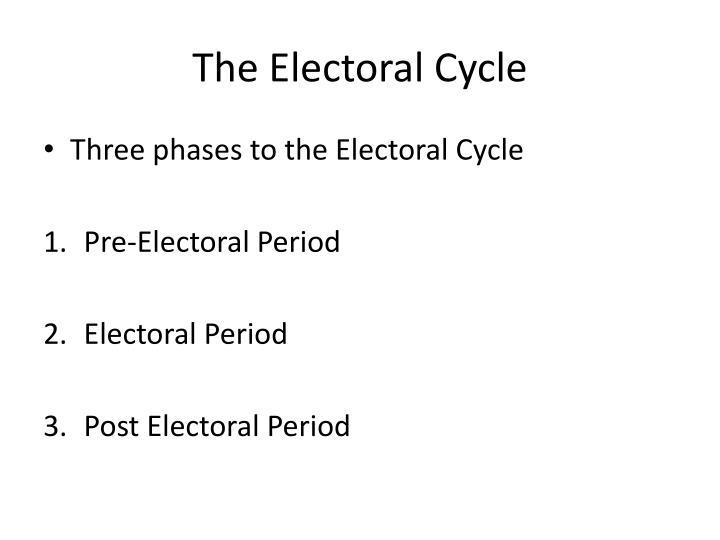 The electoral cycle