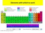 elements with which to work