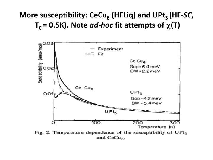 More susceptibility: CeCu