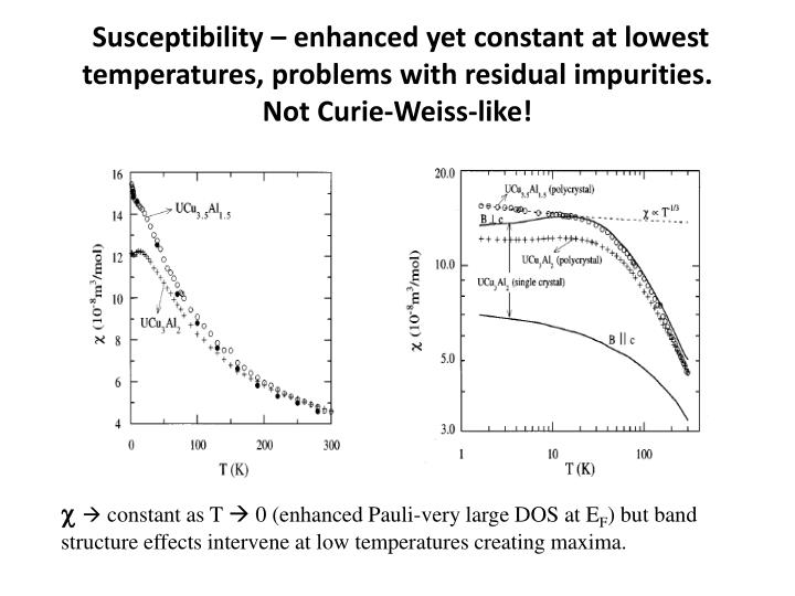 Susceptibility – enhanced yet constant at lowest temperatures, problems with residual impurities.