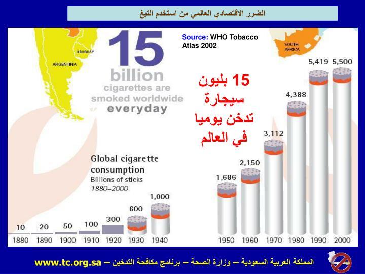 الضرر الاقتصادي العالمي من استخدم التبغ