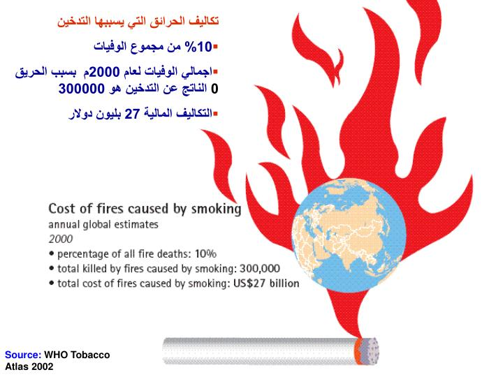 تكاليف الحرائق التي يسببها التدخين