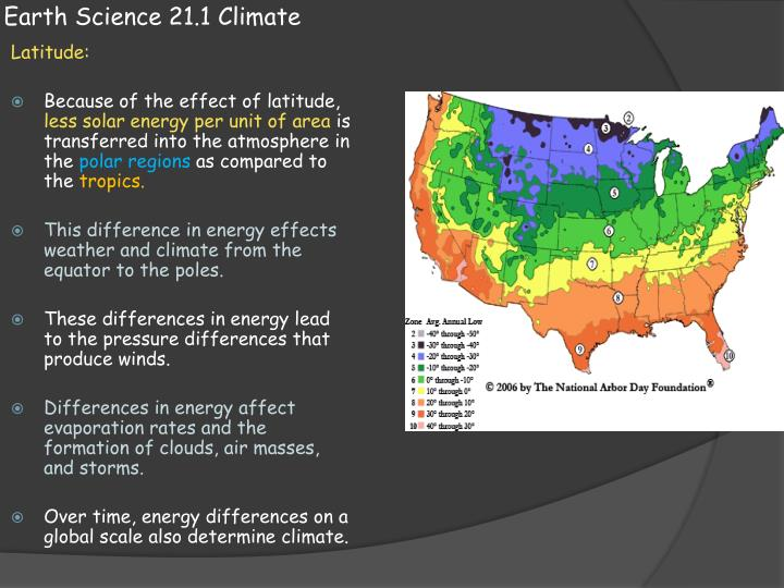 Earth Science 21.1 Climate