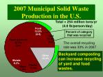 2007 municipal solid waste production in the u s