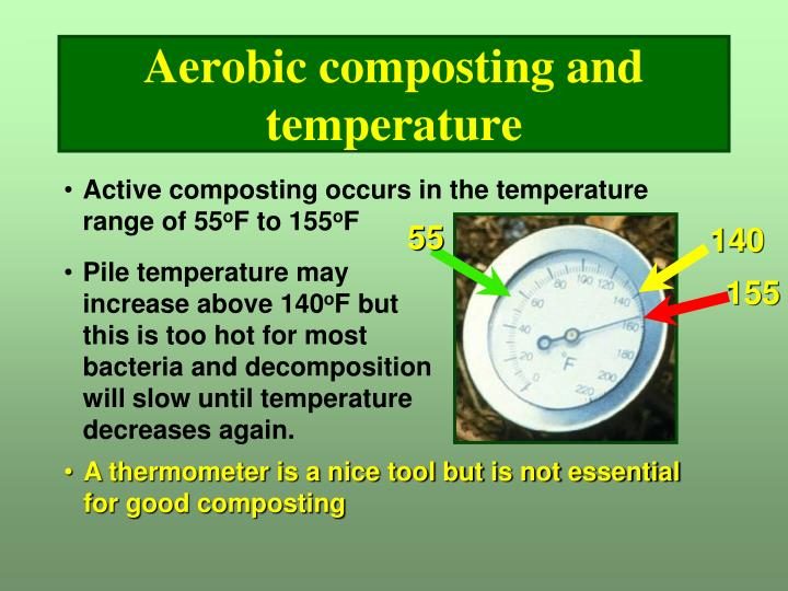 Aerobic composting and