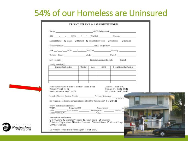 54% of our Homeless are Uninsured