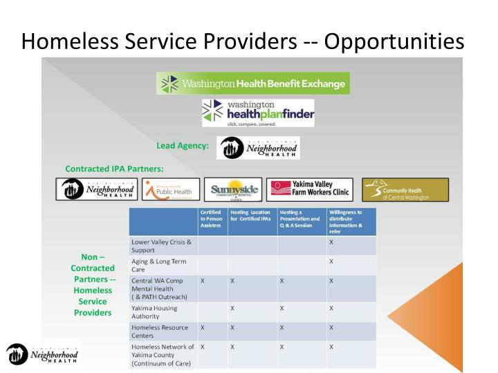 Homeless Service Providers -- Opportunities
