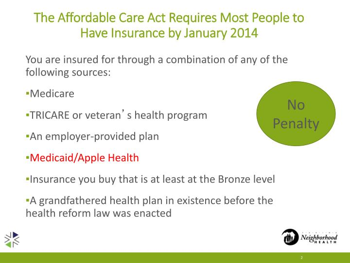 The affordable care act requires most people to have insurance by january 2014