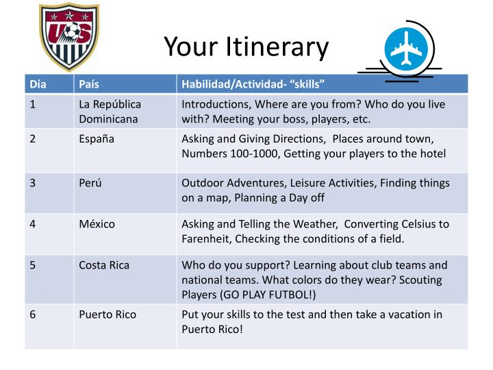 Your Itinerary