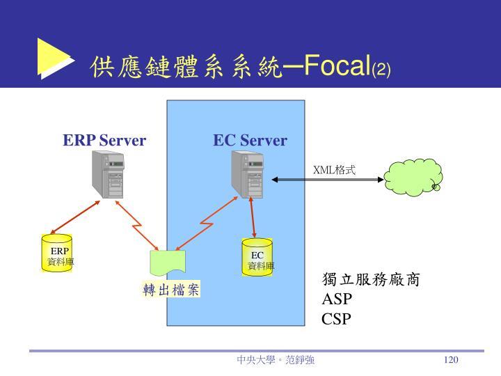ERP Server
