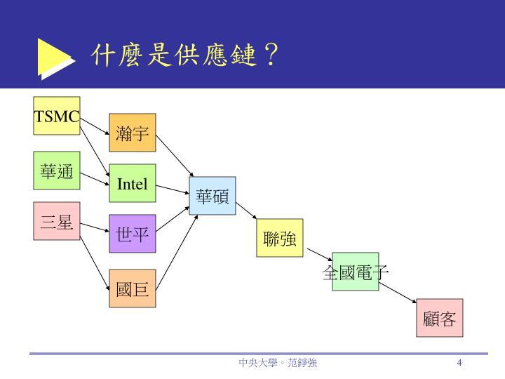 什麼是供應鏈?