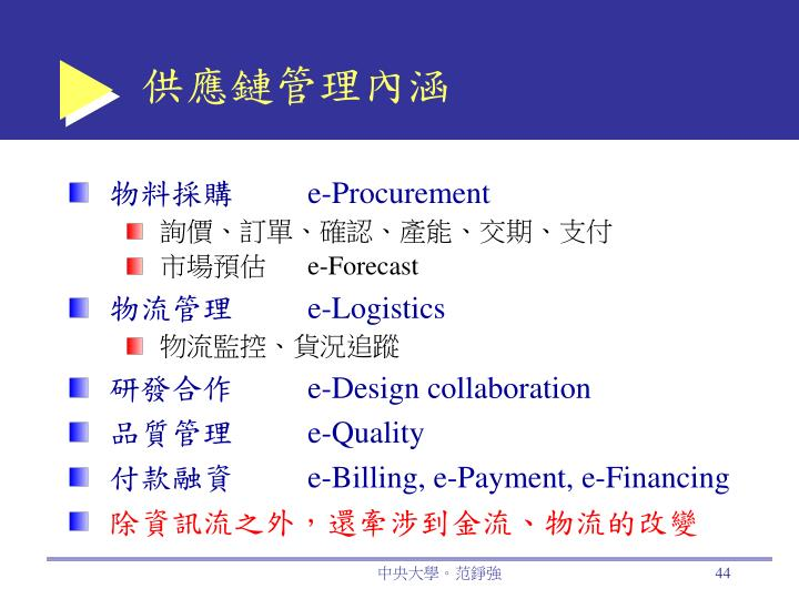 供應鏈管理內涵