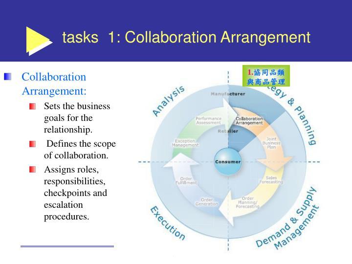 tasks  1: Collaboration Arrangement