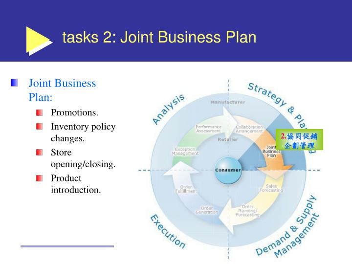 tasks 2: Joint Business Plan