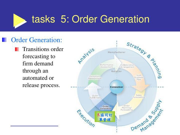 tasks  5: Order Generation