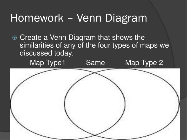 Homework – Venn Diagram