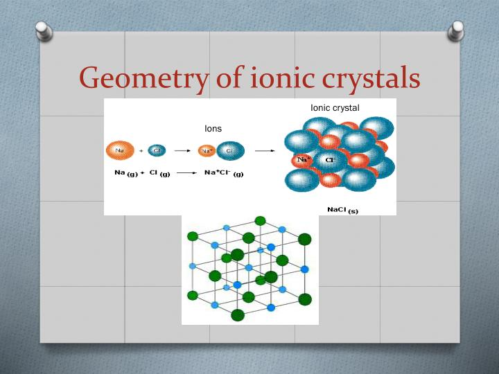 Geometry of ionic crystals